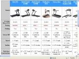Treadmill Comparison Chart