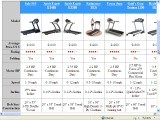 Treadmill Comparison Chart